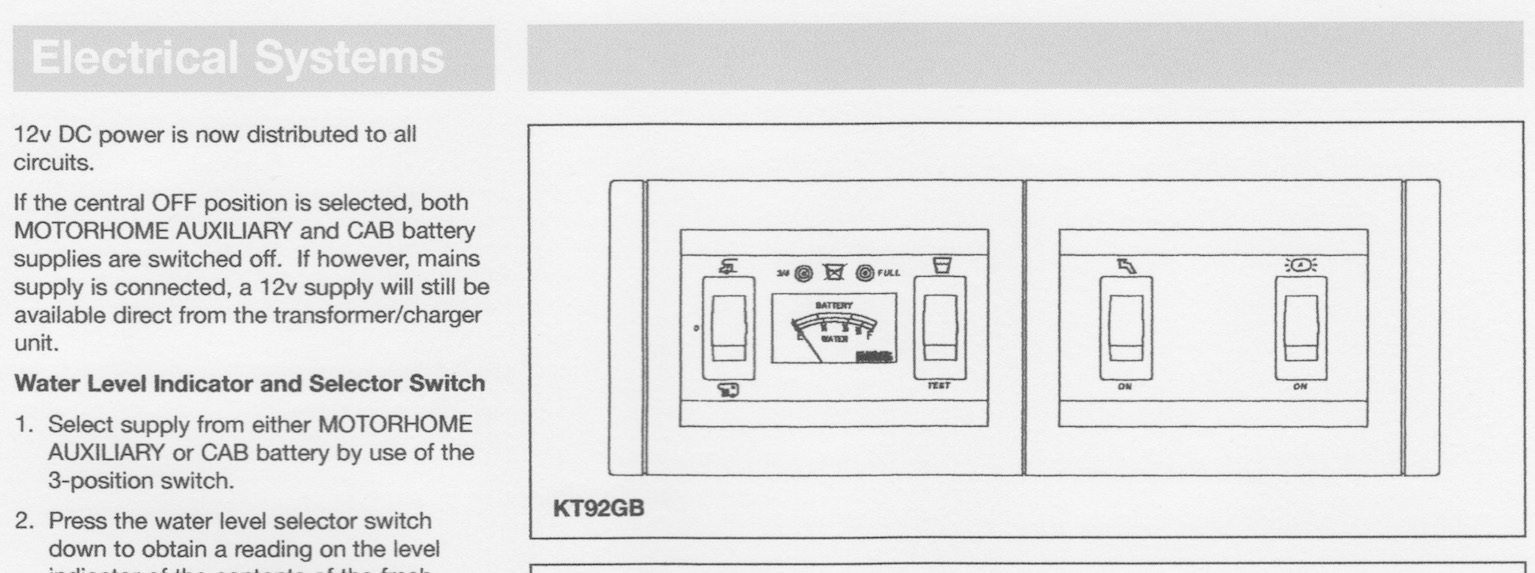 Gp1 Swift Freestyle Control Panel Motorhome Matters Sargent Wiring Diagram Page321
